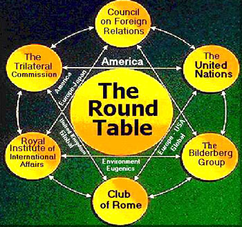 The Round Table Bildreberger network